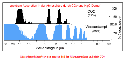 CO2_03.png