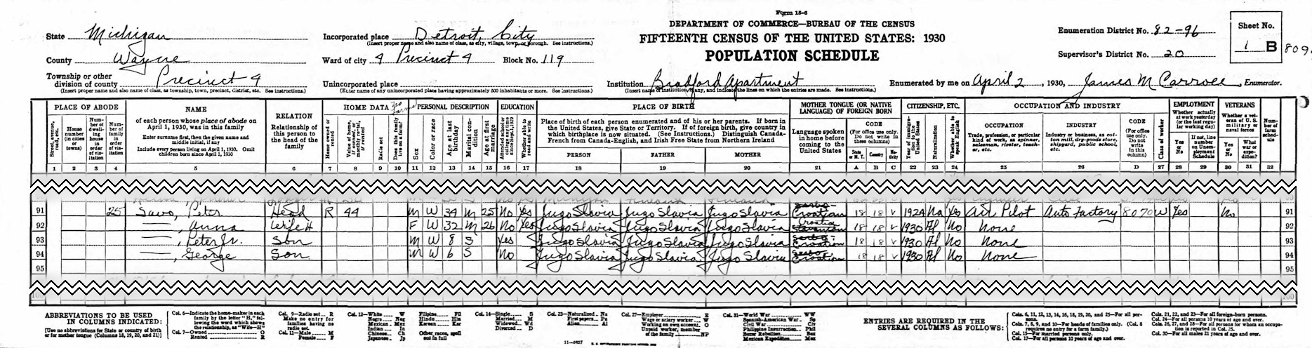 Peter_Savo_Census_1930_X.png